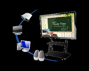 """Horen 75"""" Interactive Touch Screen"""